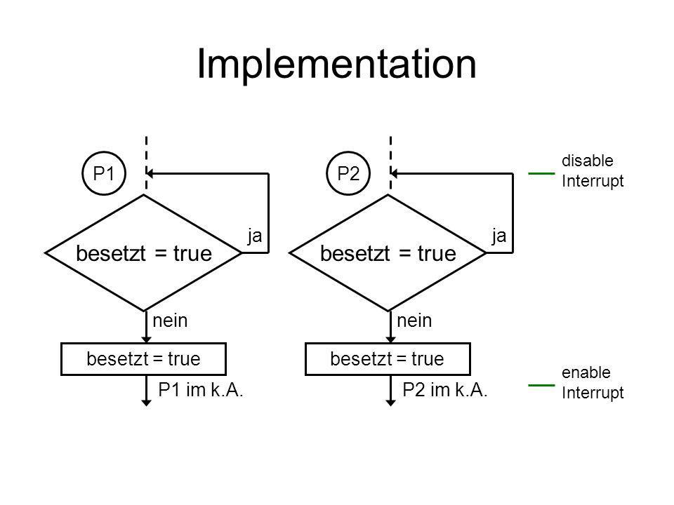 Implementation besetzt = true besetzt = true P1 P2 ja ja nein nein