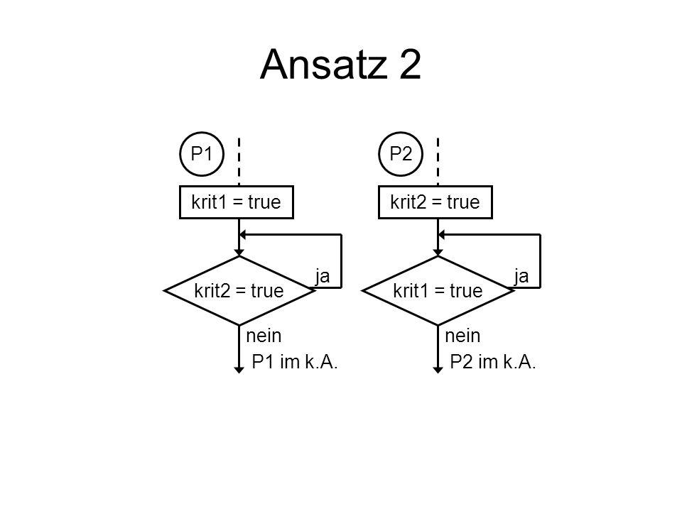 Ansatz 2 P1 P2 krit1 = true krit2 = true krit2 = true krit1 = true ja