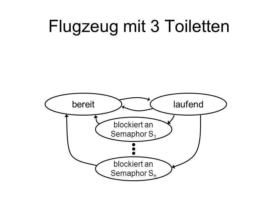 Flugzeug mit 3 Toiletten