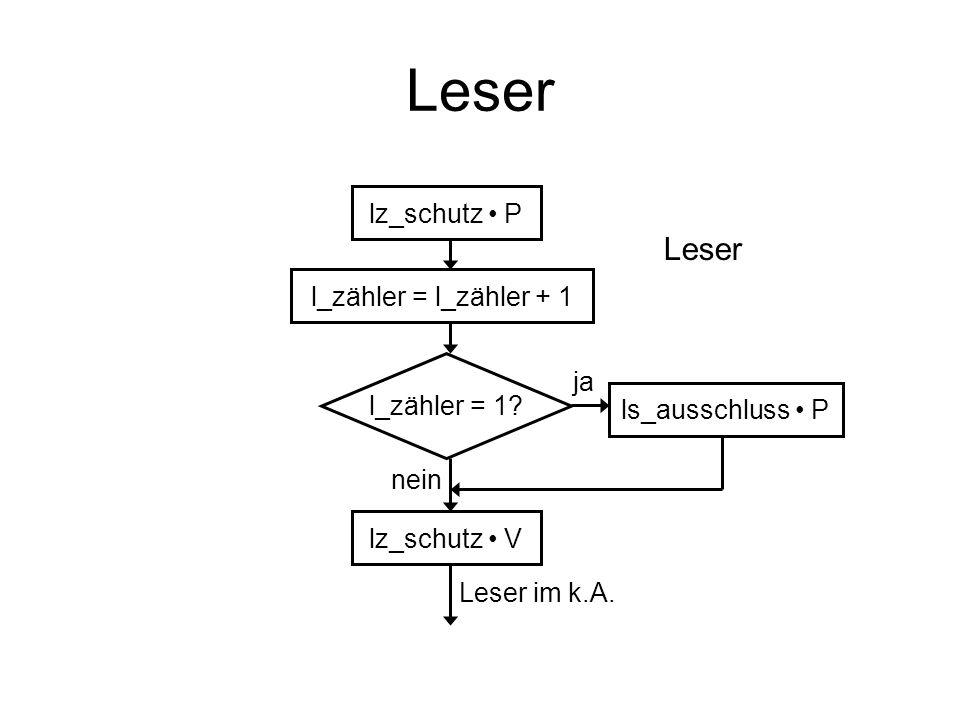 Leser Leser lz_schutz • P l_zähler = l_zähler + 1 ja l_zähler = 1