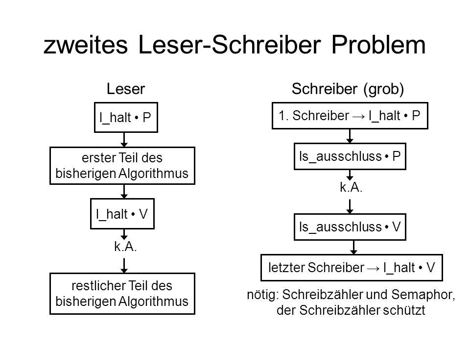 zweites Leser-Schreiber Problem