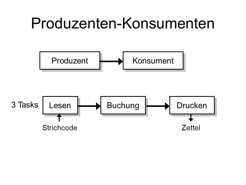Produzenten-Konsumenten