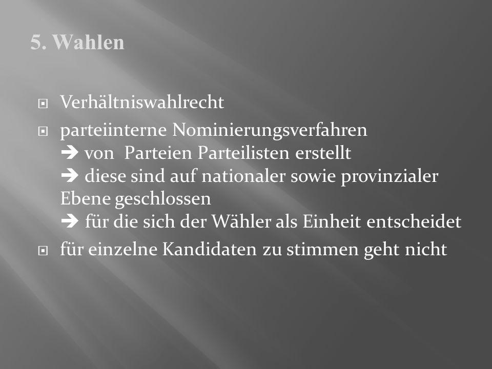 5. Wahlen Verhältniswahlrecht
