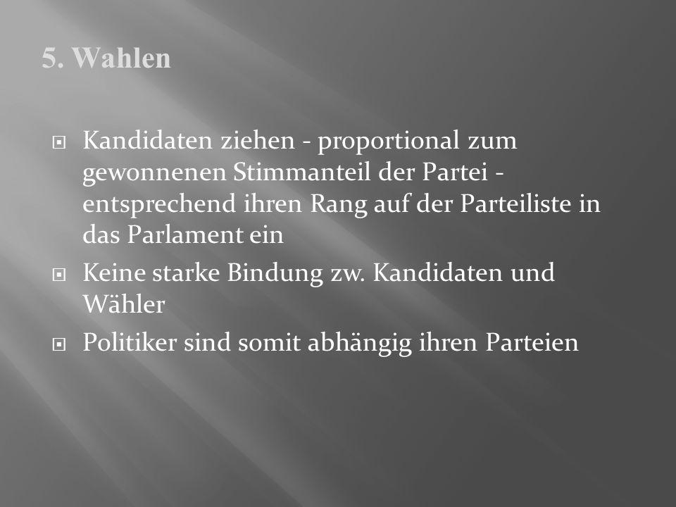 5. WahlenKandidaten ziehen - proportional zum gewonnenen Stimmanteil der Partei - entsprechend ihren Rang auf der Parteiliste in das Parlament ein.