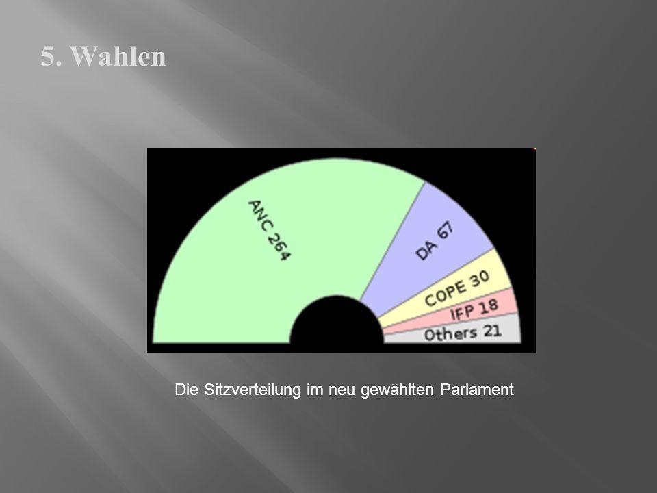 5. Wahlen Die Sitzverteilung im neu gewählten Parlament