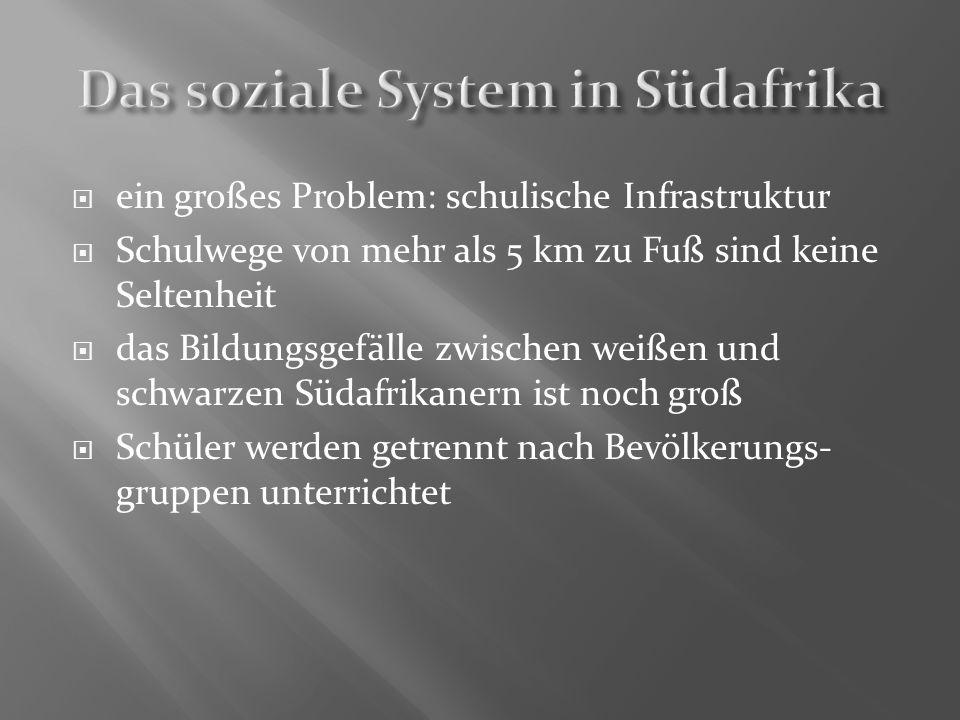 Das soziale System in Südafrika