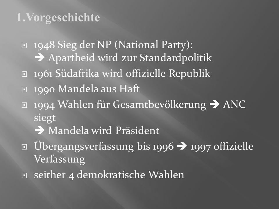 1.Vorgeschichte1948 Sieg der NP (National Party):  Apartheid wird zur Standardpolitik. 1961 Südafrika wird offizielle Republik.