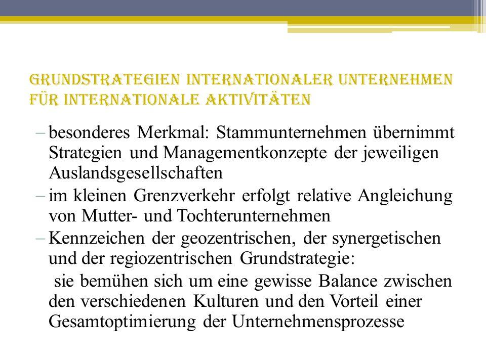 Grundstrategien internationaler Unternehmen für internationale Aktivitäten