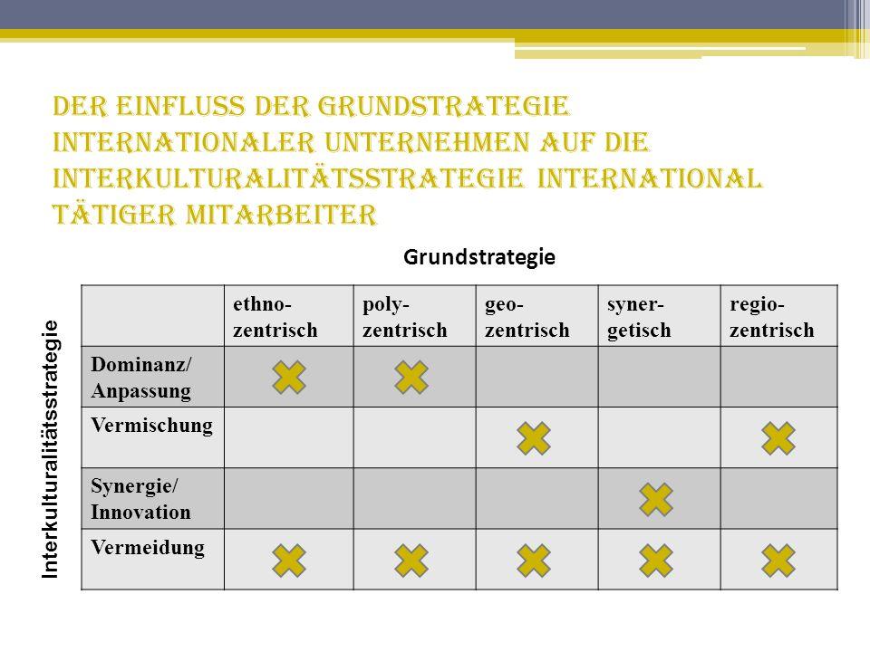 Der Einfluss der Grundstrategie internationaler Unternehmen auf die Interkulturalitätsstrategie international tätiger Mitarbeiter