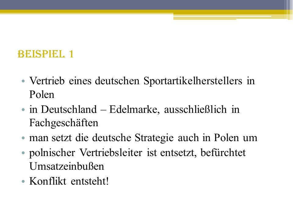 Beispiel 1 Vertrieb eines deutschen Sportartikelherstellers in Polen. in Deutschland – Edelmarke, ausschließlich in Fachgeschäften.