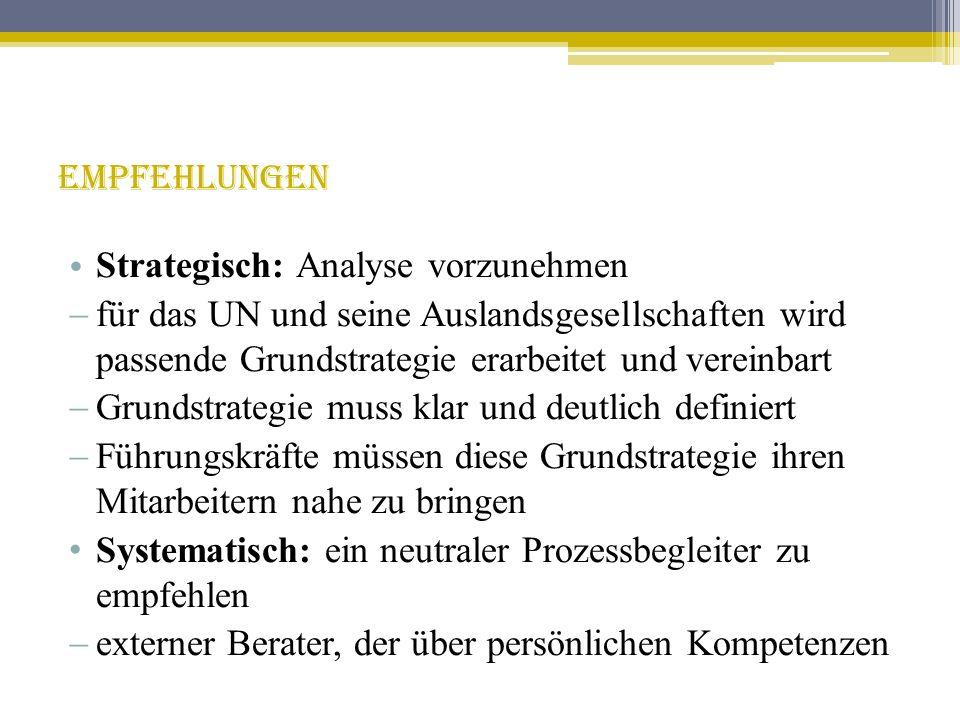 Empfehlungen Strategisch: Analyse vorzunehmen. für das UN und seine Auslandsgesellschaften wird passende Grundstrategie erarbeitet und vereinbart.