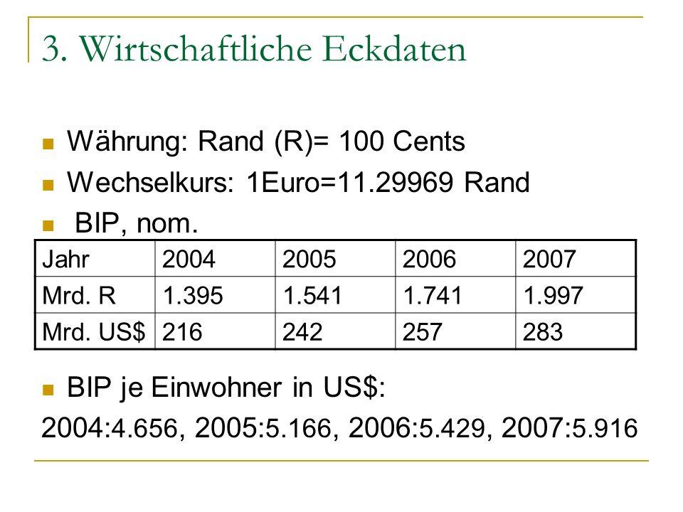 3. Wirtschaftliche Eckdaten