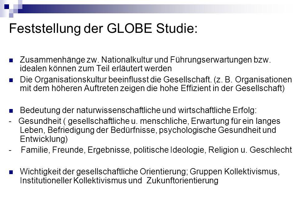 Feststellung der GLOBE Studie: