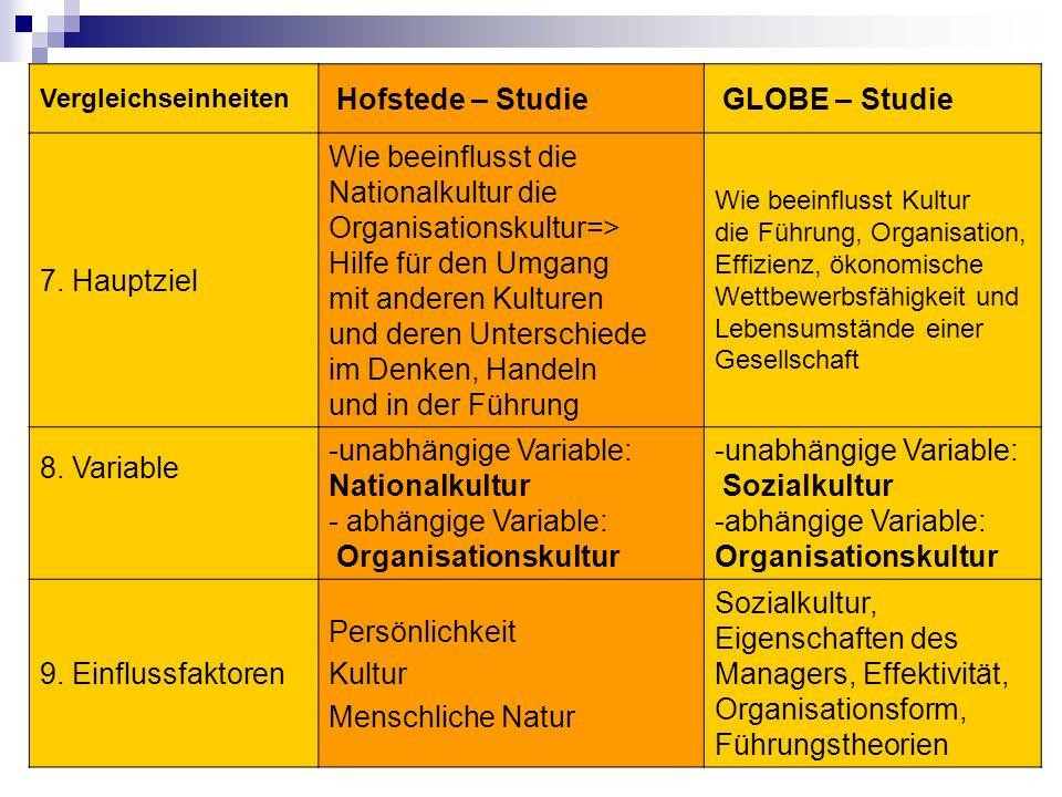 Organisationskultur=> Hilfe für den Umgang mit anderen Kulturen