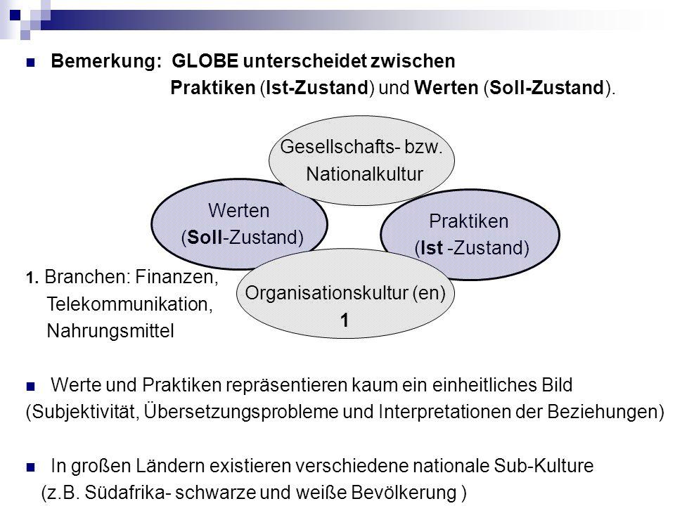 Organisationskultur (en)