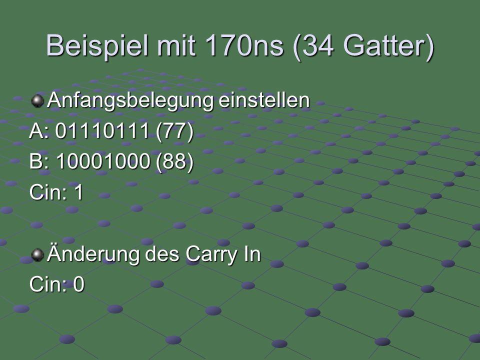 Beispiel mit 170ns (34 Gatter)