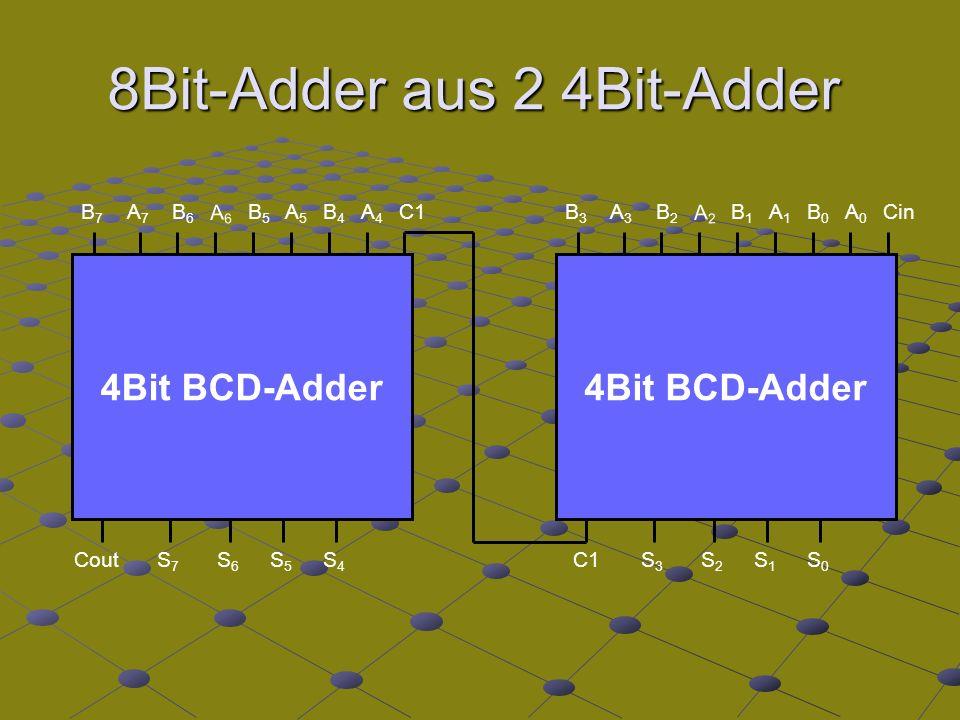 8Bit-Adder aus 2 4Bit-Adder