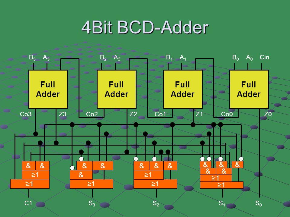4Bit BCD-Adder Full Adder Full Adder Full Adder Full Adder & & & & & &