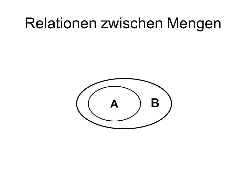 Relationen zwischen Mengen