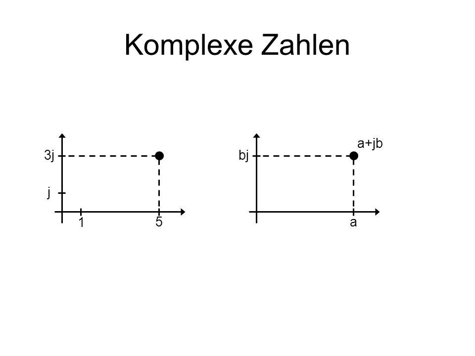 Komplexe Zahlen a+jb 3j bj j 1 5 a