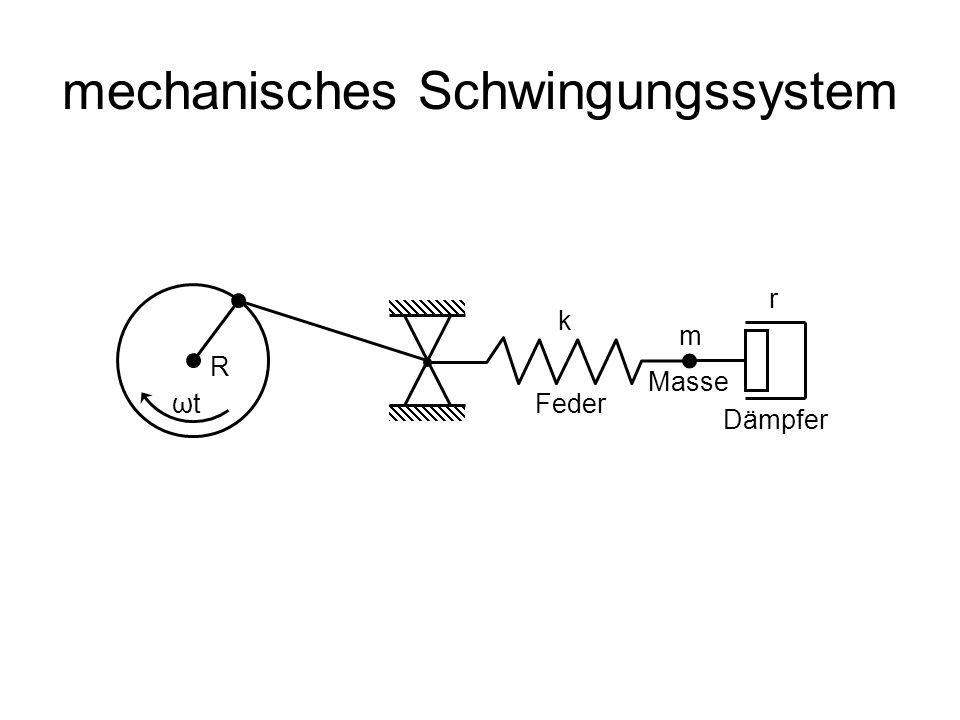 mechanisches Schwingungssystem