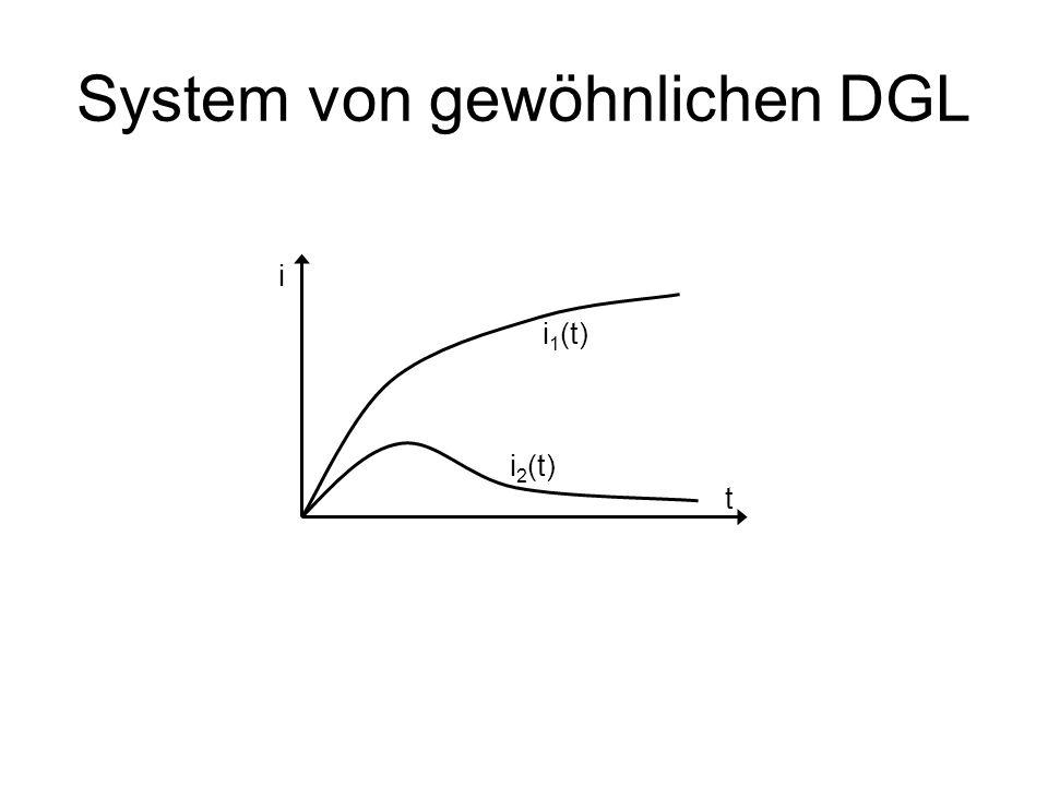 System von gewöhnlichen DGL