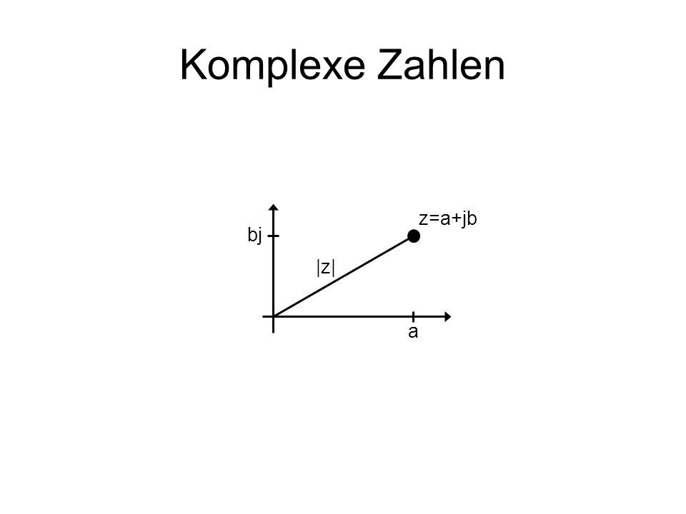 Komplexe Zahlen z=a+jb bj |z| a