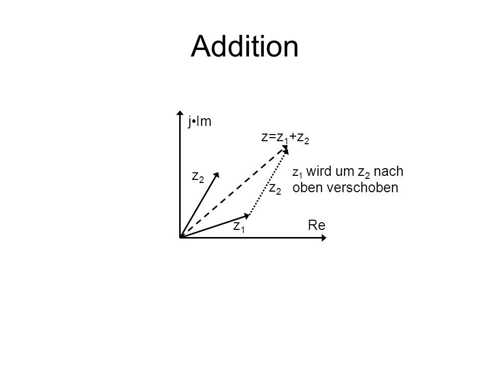 Addition j•Im z=z1+z2 z1 wird um z2 nach oben verschoben z2 z2 z1 Re