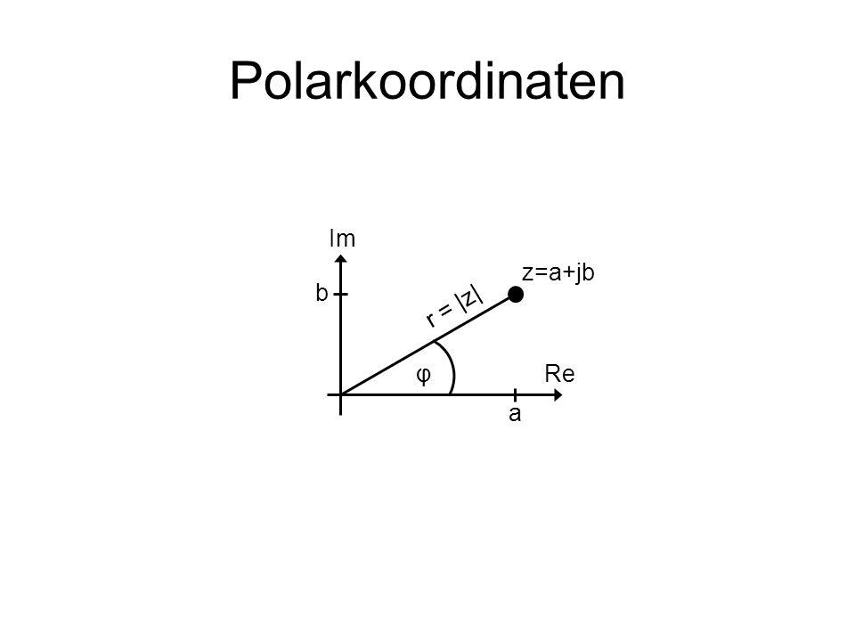 Polarkoordinaten Im z=a+jb b r = |z| φ Re a