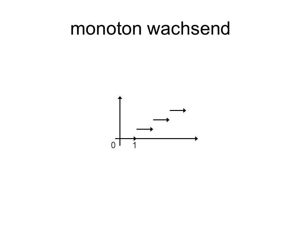 monoton wachsend 1