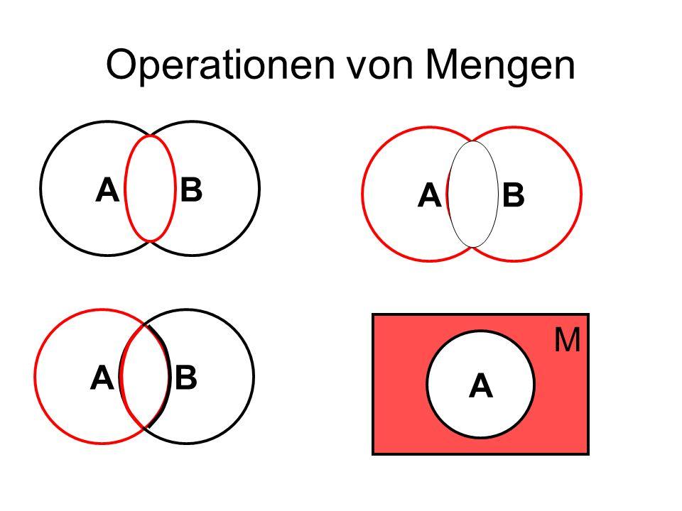 Operationen von Mengen