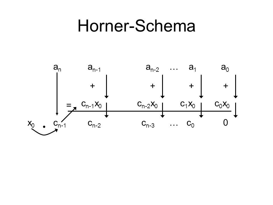 Horner-Schema an an-1 an-2 … a1 a0 + + + + cn-1x0 cn-2x0 c1x0 c0x0 =