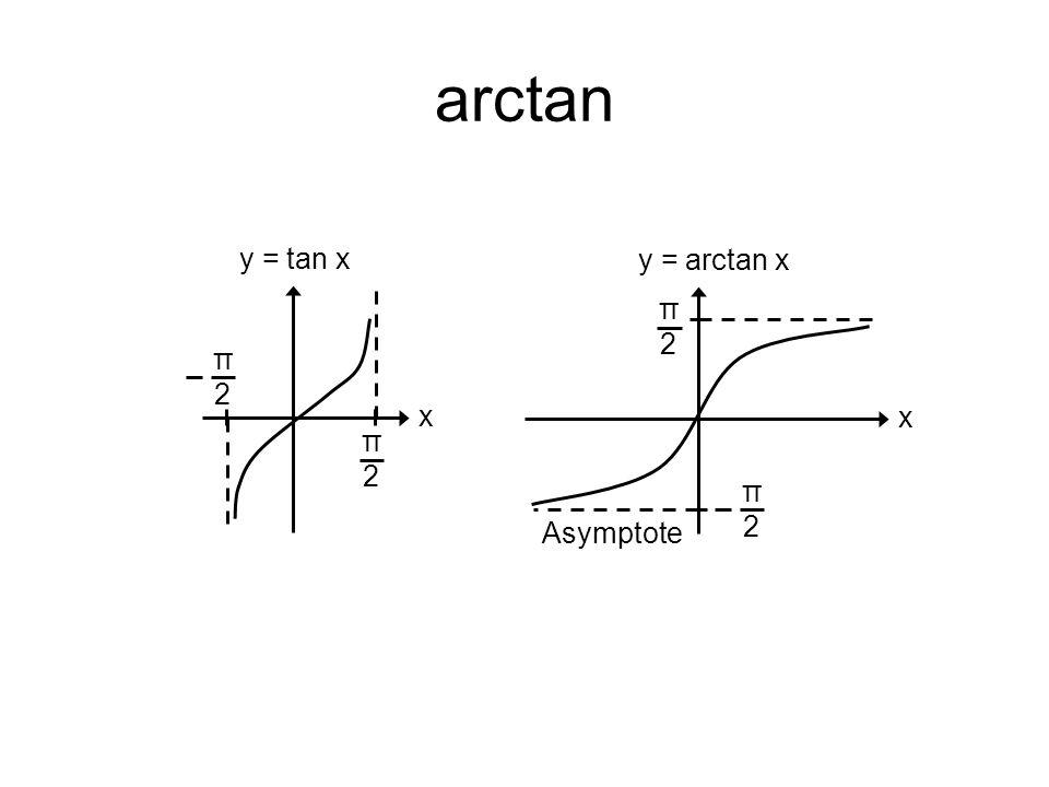 arctan y = tan x y = arctan x π 2 π 2 x x π 2 π 2 Asymptote