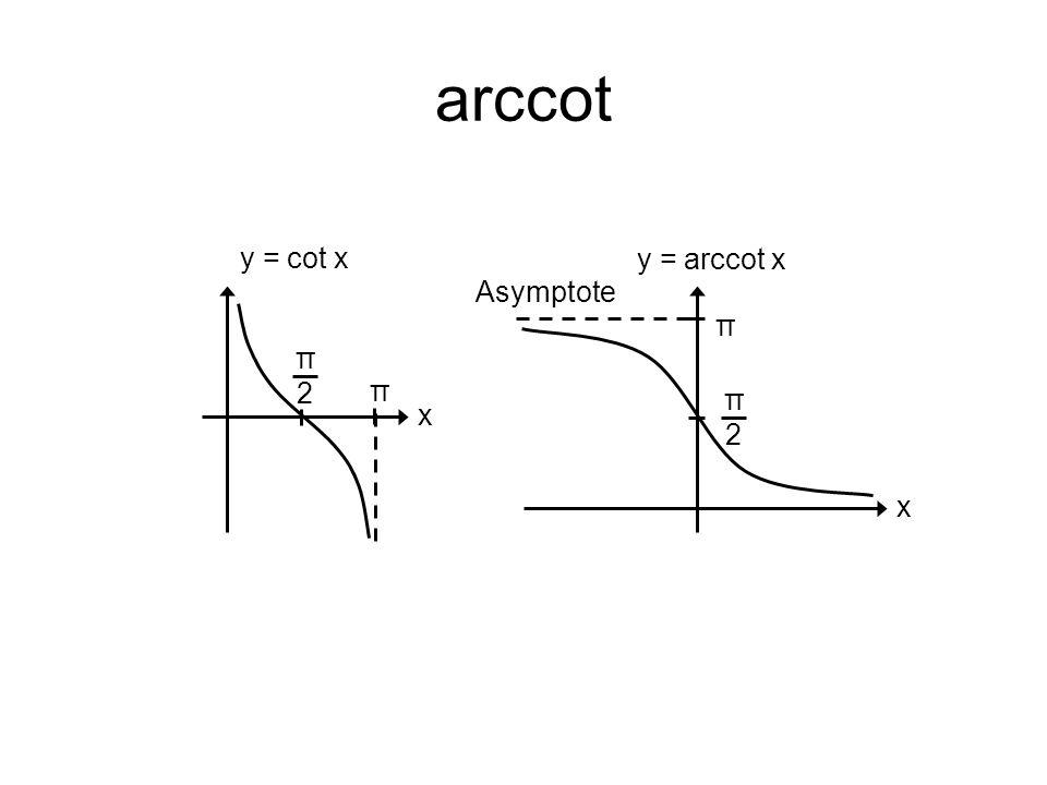 arccot y = cot x y = arccot x Asymptote π π 2 π π 2 x x