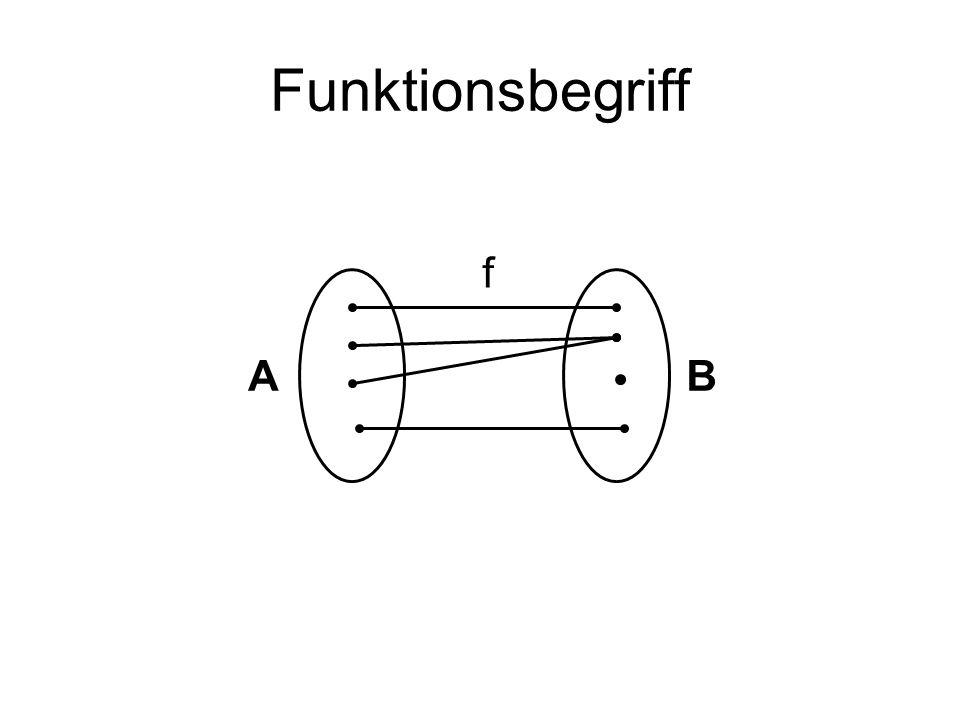 Funktionsbegriff f A B