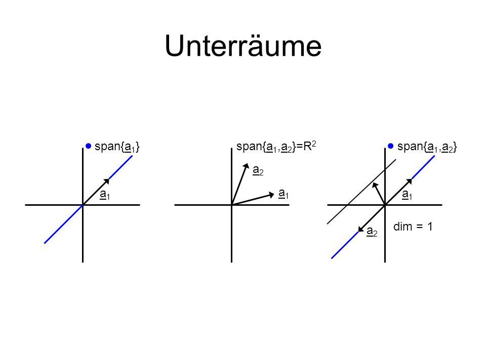 Unterräume span{a1} span{a1,a2}=R2 span{a1,a2} a2 a1 a1 a1 dim = 1 a2