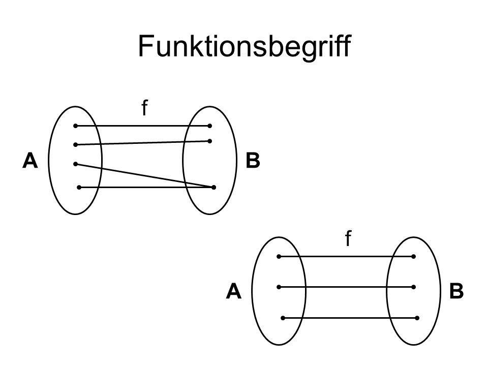 Funktionsbegriff f A B f A B