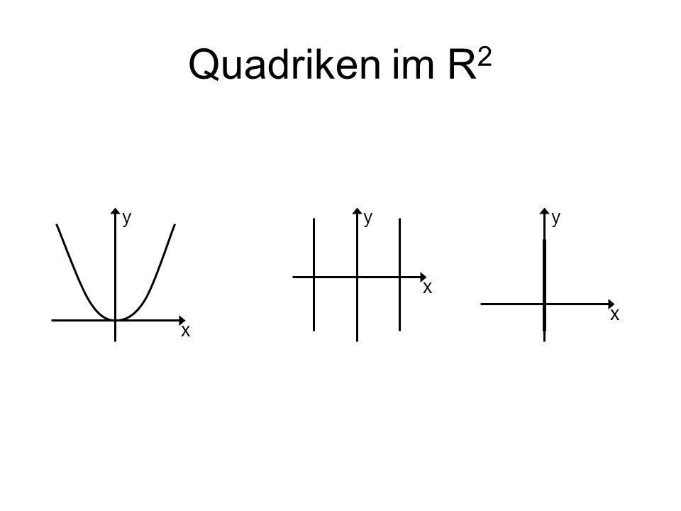 Quadriken im R2 y y y x x x