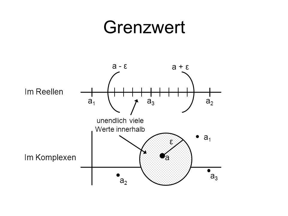 Grenzwert a - ε a + ε Im Reellen a1 a3 a2 a1 ε Im Komplexen a a3 a2