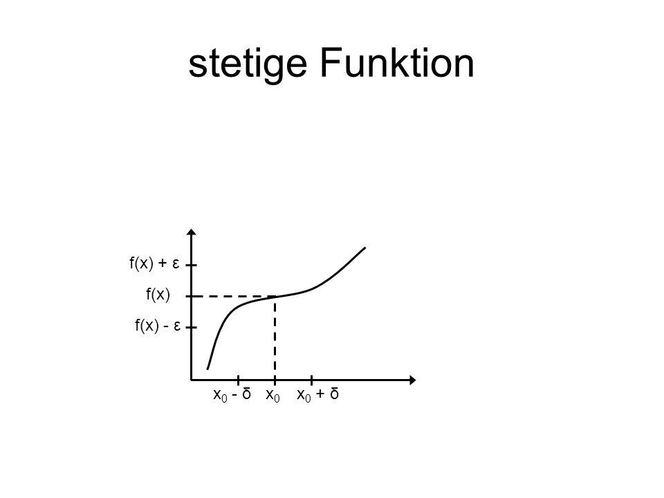stetige Funktion f(x) + ε f(x) f(x) - ε x0 - δ x0 x0 + δ