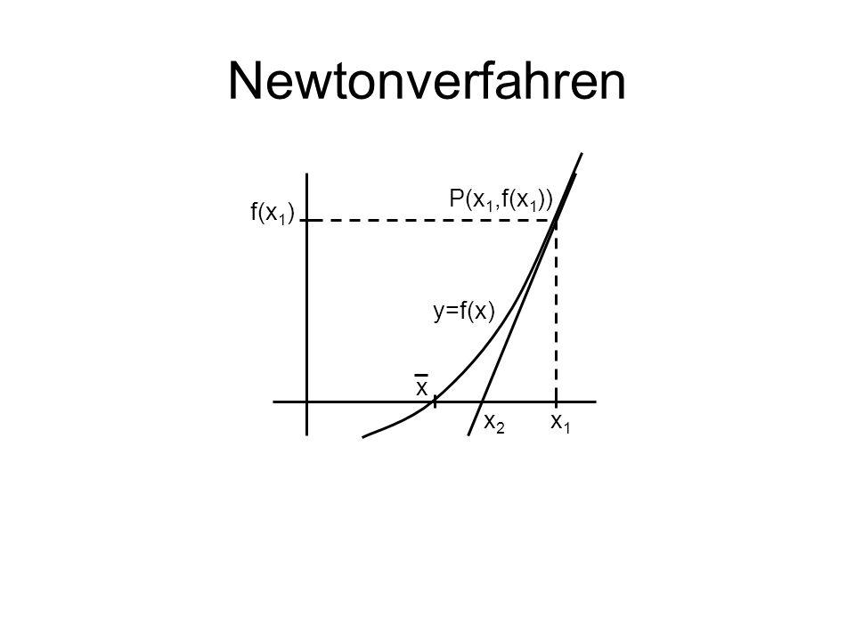Newtonverfahren P(x1,f(x1)) f(x1) y=f(x) x x2 x1