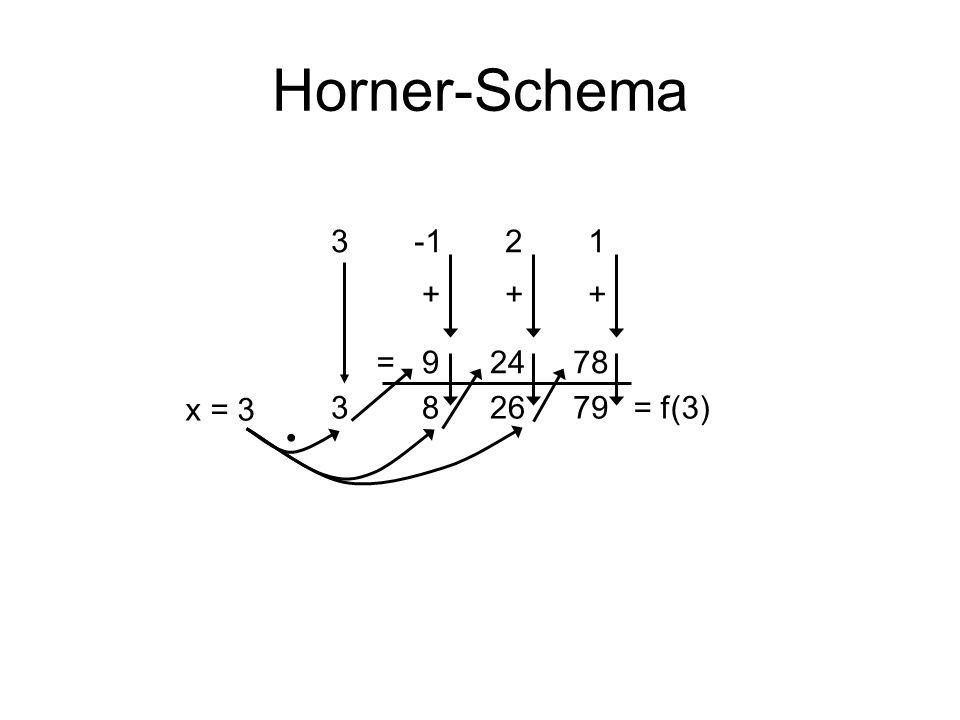 Horner-Schema 3 -1 2 1 + + + = 9 24 78 x = 3 3 8 26 79 = f(3) •
