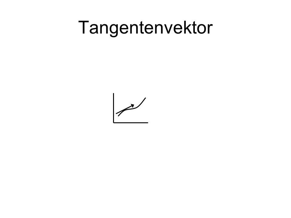 Tangentenvektor