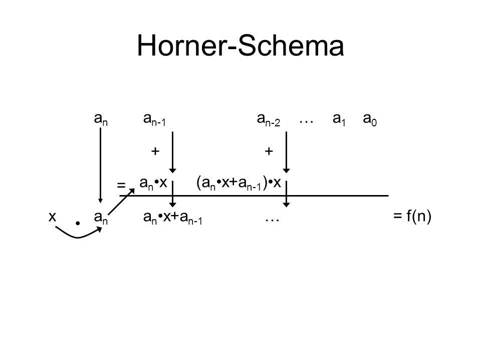Horner-Schema an an-1 an-2 … a1 a0 + + an•x (an•x+an-1)•x = x an