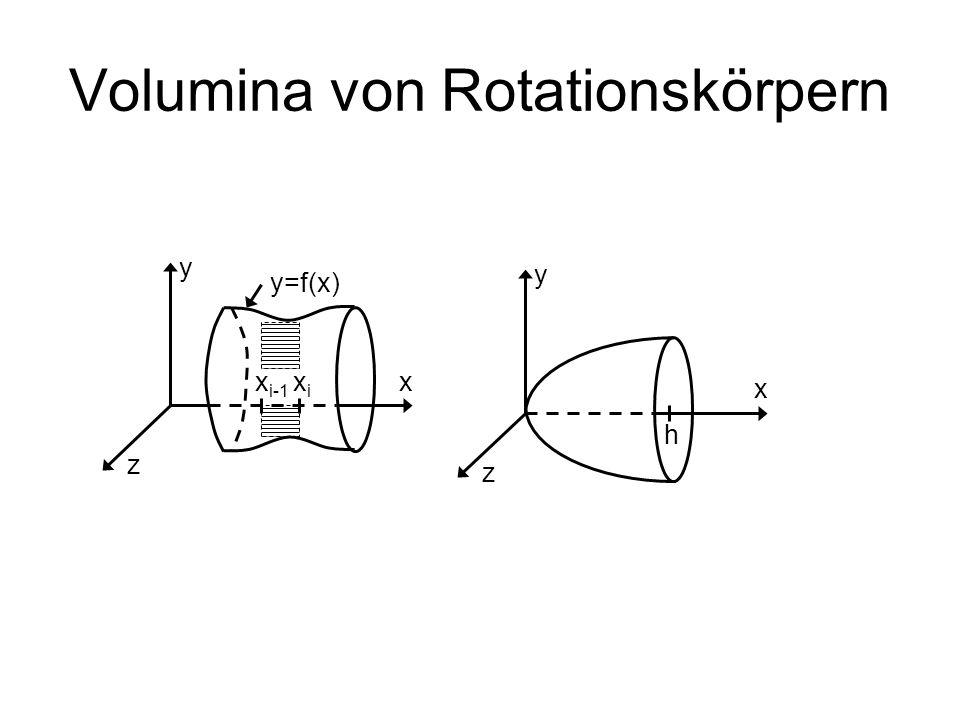 Volumina von Rotationskörpern