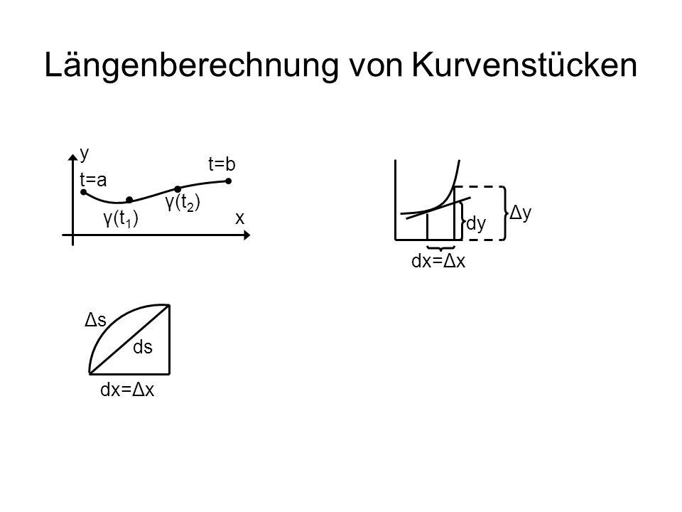 Längenberechnung von Kurvenstücken