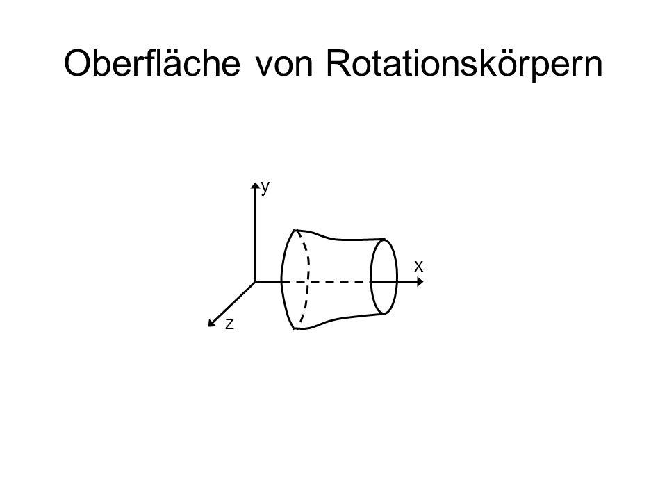 Oberfläche von Rotationskörpern