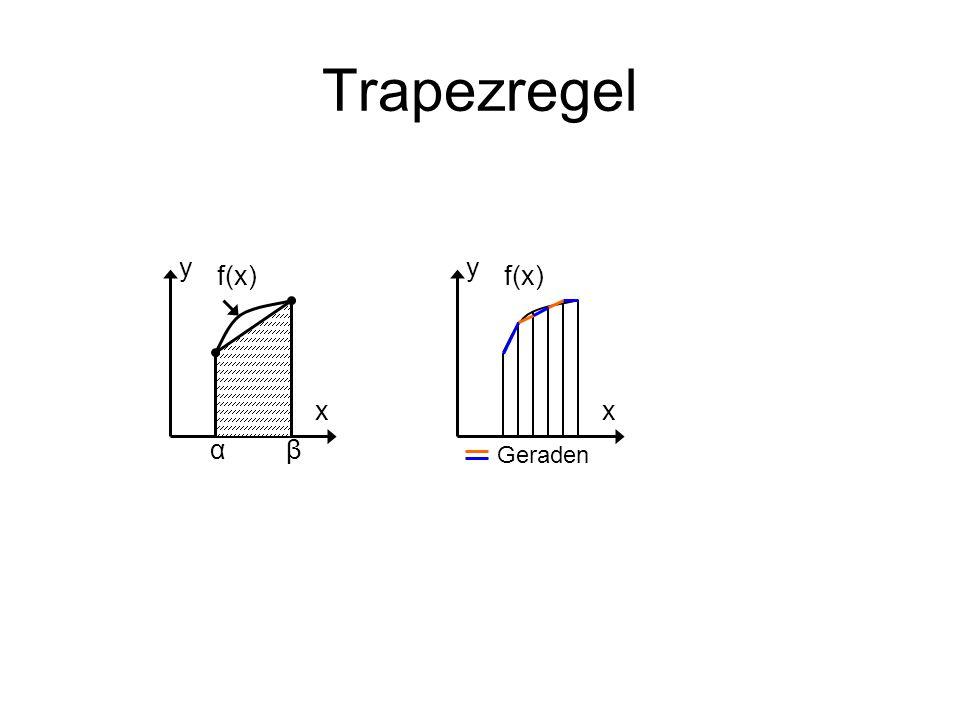 Trapezregel y y f(x) f(x) x x α β Geraden