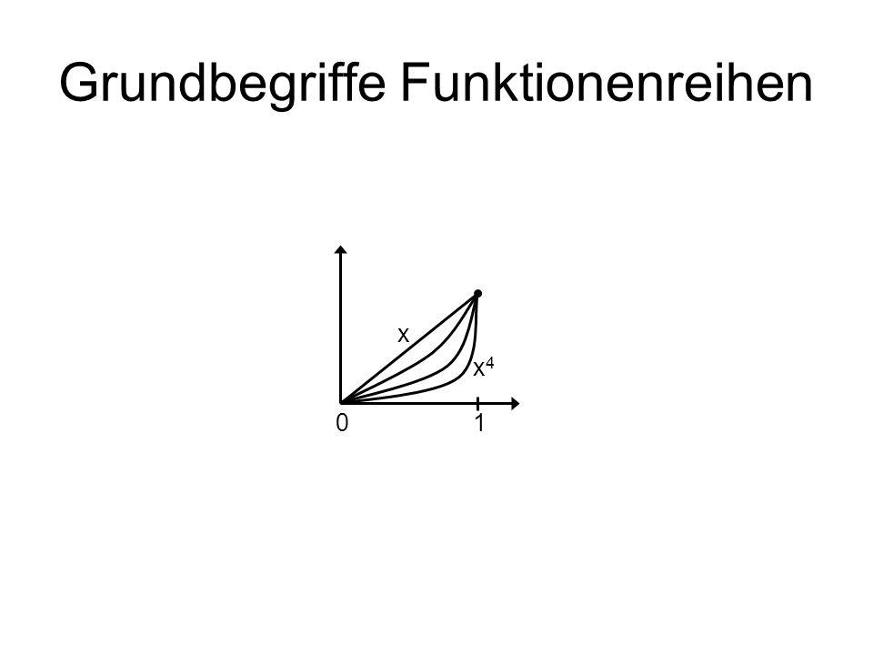 Grundbegriffe Funktionenreihen