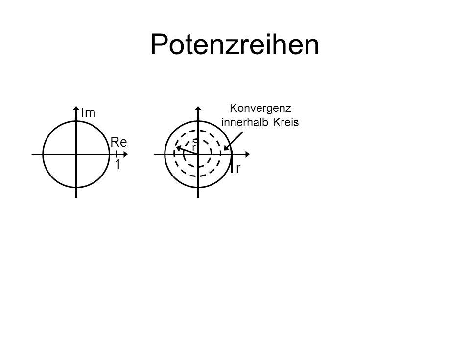 Potenzreihen Konvergenz innerhalb Kreis Im Re r ~ 1 r